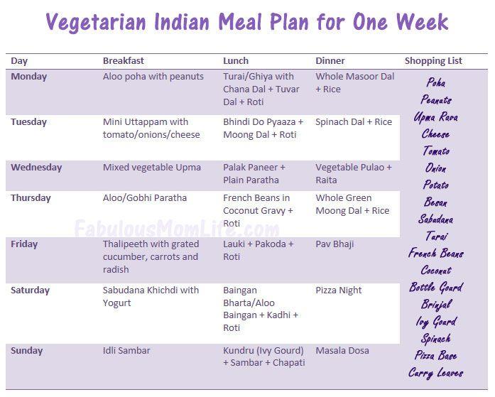 41+ Example vegan daily menu ideas