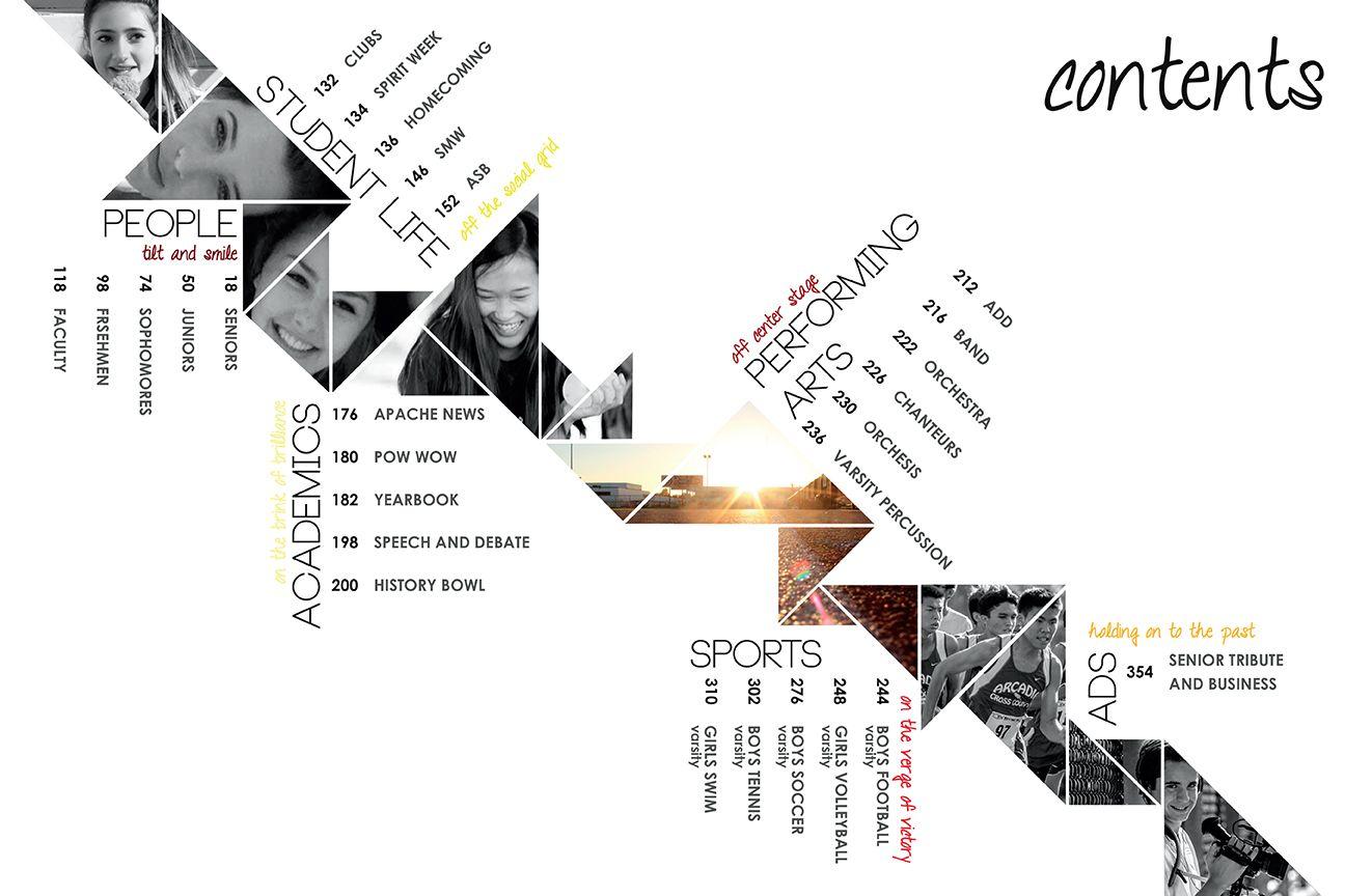 Senior Yearbook Page Layouts | Wiring Diagram Database