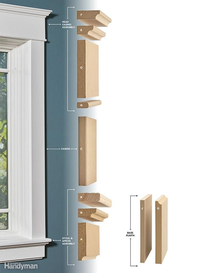 Low Cost Stress High Style Emble The Parts Then Just Nail Them Up Is This World S Easiest Trim