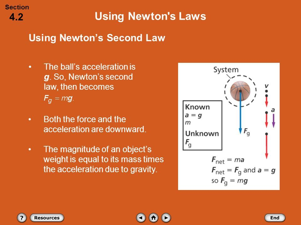 10 Newton S Second Law Ideas Newtons Second Law Physics Fig Newtons