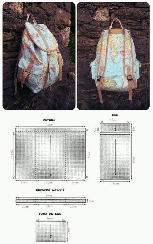 Pin de José Salerno en Proyectos que debo intentar | Sewing, Bags y ...