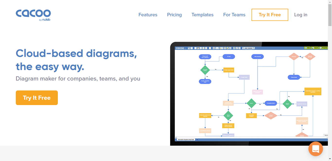 Online diagram and flowchart software cacoo 03 software online diagram and flowchart software cacoo nvjuhfo Choice Image