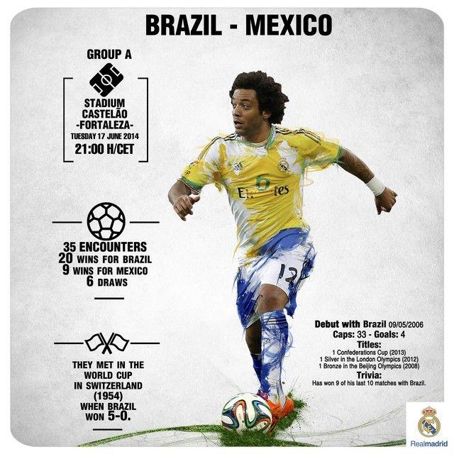 Brazil-Mexico #WorldCup2014 #halamadrid