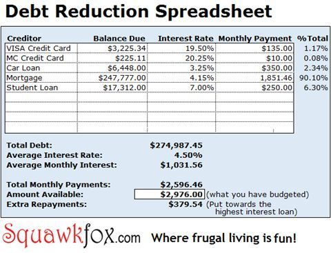 Getting out of debt with the Debt Reduction Spreadsheet 2018 - sample spreadsheet