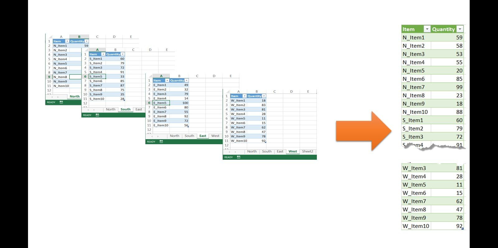 Combine Tables from Multiple Sheets in the Same Workbook