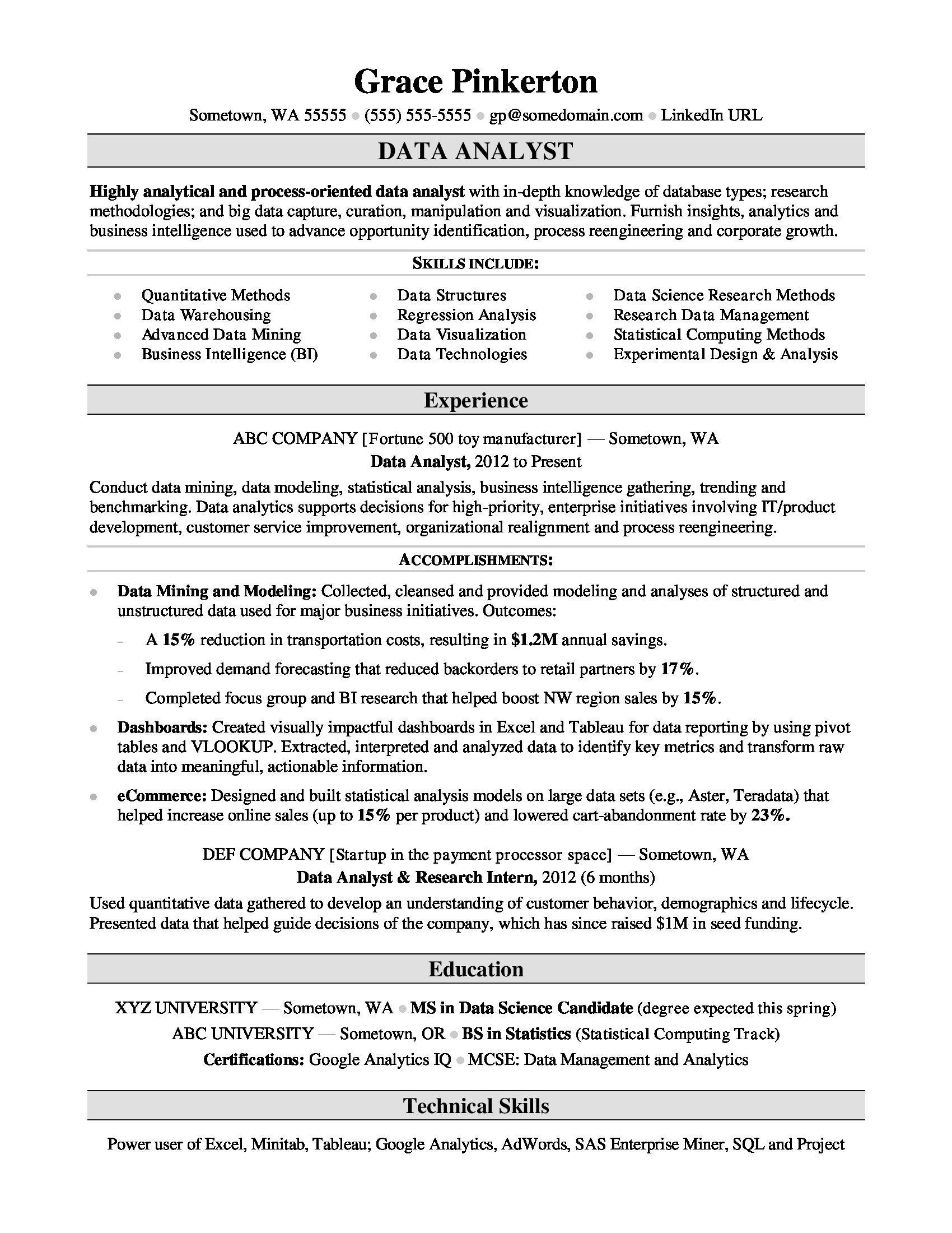 Data Analyst Resume Sample Business Analyst Business