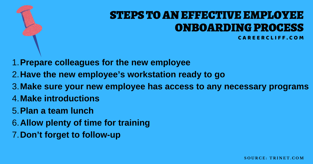 onboarding new employee onboard onboarding process employee onboarding new hire onboarding onboarding process steps onboarding program onboarding plan remote onboarding hr onboarding employee onboarding process employee onboarding examples onboarding remote employees hr onboarding process onboarding process for new hires staff onboarding onboarding schedule onboarding process for new employees company onboarding employee onboarding program 90 day onboarding plan new employee onboarding plan new hire onboarding plan successful onboarding programs example of onboarding process onboarding for managers human resource onboarding pre onboarding onboarding policy online onboarding process it onboarding effective onboarding onboarding procedure best employee onboarding experiences best onboarding remote onboarding process onboarding day effective onboarding process best onboarding programs onboarding and induction onboarding program examples pre onboarding process good onboarding process onboarding program for new employees company onboarding process cost of onboarding a new employee hiring and onboarding the onboarding process successful onboarding process executive onboarding plan onboarding new staff new employee first week schedule new employee onboarding guide onboarding virtually best onboarding process creative employee onboarding digital employee onboarding onboarding guide for managers online employee onboarding corporate onboarding amazon new employee onboarding employee onboarding plan onboarding plan example new onboarding it onboarding process job onboarding process onboarding programs for new hires staff onboarding process onboarding remote onboarded to the team onboarded employees recruitment and onboarding process creating an onboarding program companies with the best onboarding programs employee onboarding policy electronic onboarding of new employees onboarding process in recruitment onboarding process for remote employees virtual onboarding plan associate