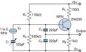 colpitts crystal oscillator techie pinterest electrical rh pinterest co uk Wien Bridge Oscillator Circuit Diagram Crystal Oscillator Circuit Diagram