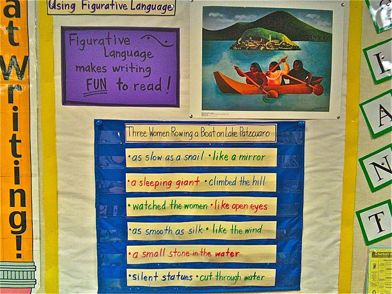 Using Art To Teach Figurative Language