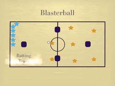Physical Education Games - Blasterball - YouTube
