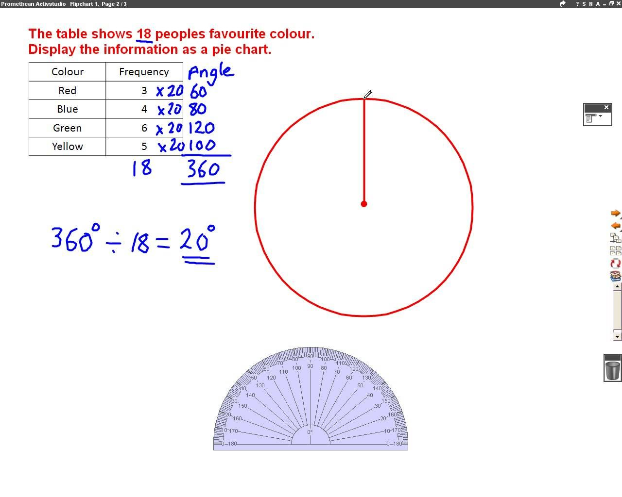 How to draw a pie chart mathscast education pinterest pie how to draw a pie chart mathscast nvjuhfo Choice Image