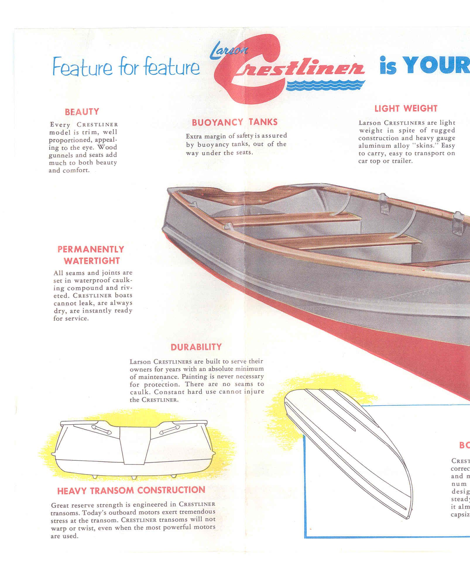 Crestliner Boat Wiring Diagram For Trailer All Kind Of Kenner Boats Larson Images Sample And Guide Automotive Electrical Wire