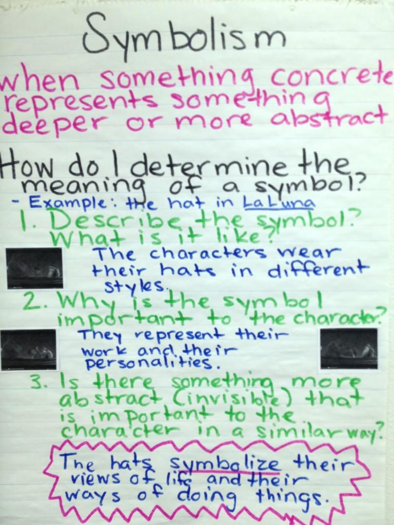 Theme And Symbolism Escuela Pinterest Blog Anchor Charts And