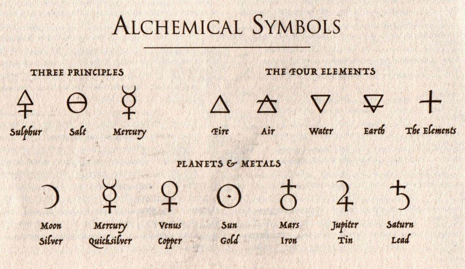 Symbolism Alchemy Alchemy Noble Metal And Symbols