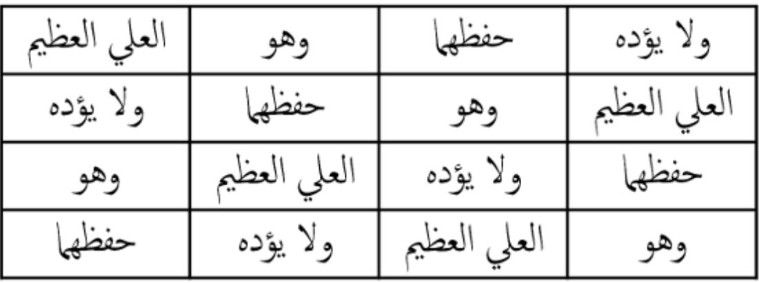 وفق اية الكرسي للتحصين قوي جدا Sifa Duasi
