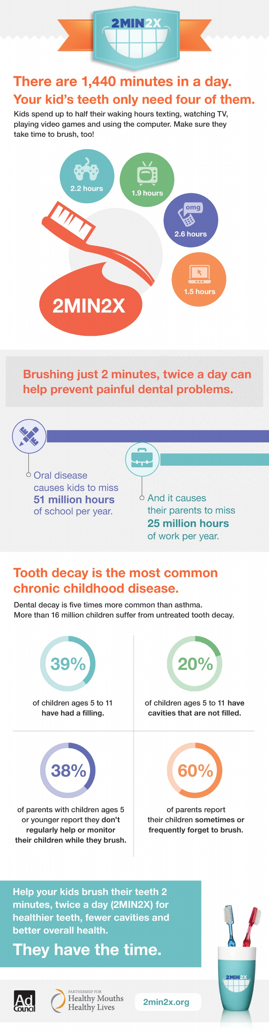 Parents: Remember to encourage your kid to brush daily for 2