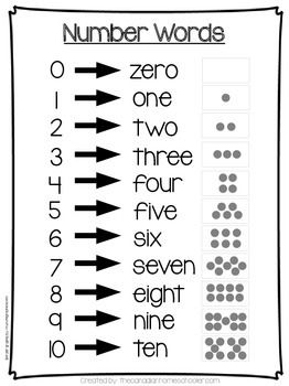 Number Words Cheat Sheet Number Words Words Math Morning Work