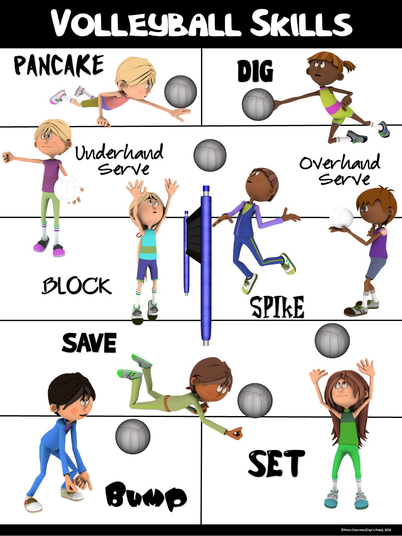 Pe Poster Volleyball Skills Volleyball Skills Sports Skills Volleyball Workouts