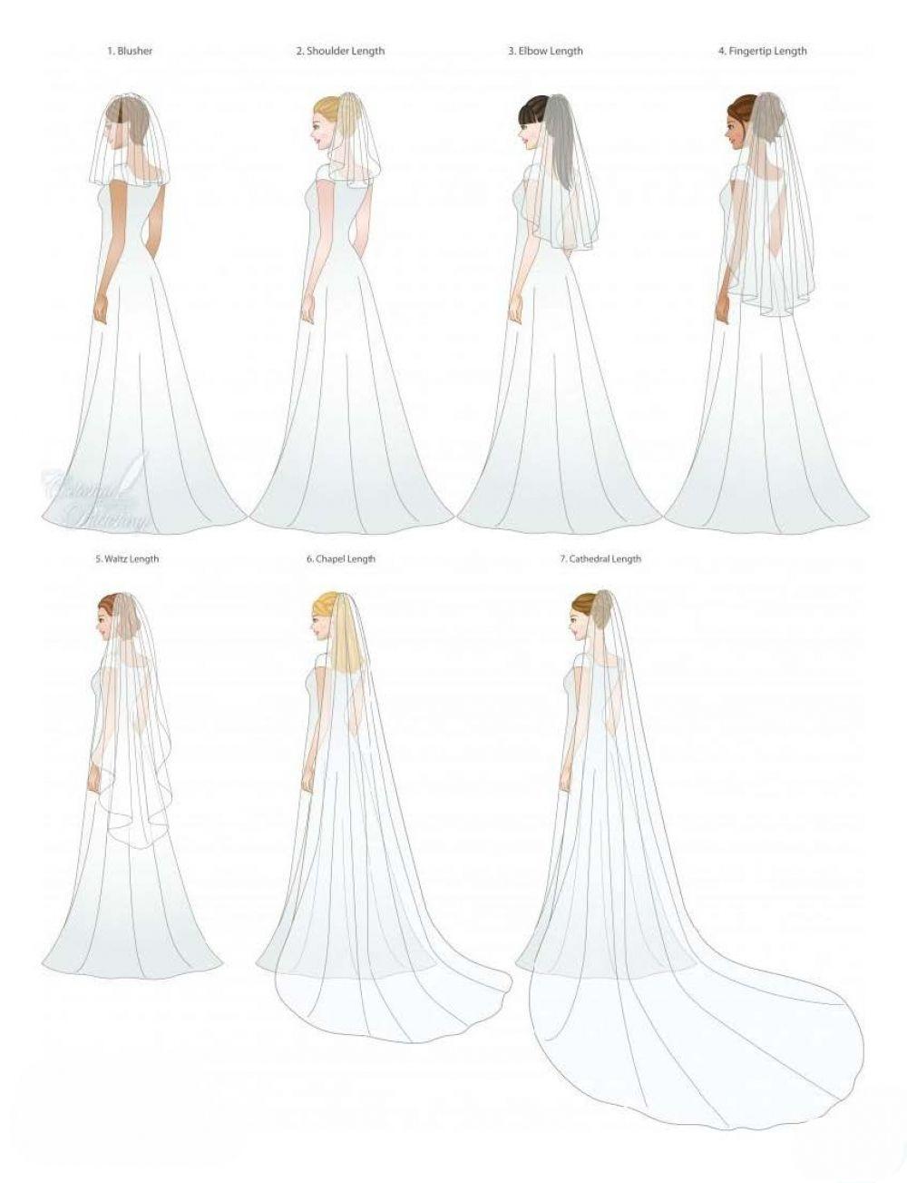 Custom Made Bridal Veils Theabsolute Store Wedding Attire Veil Length Bride