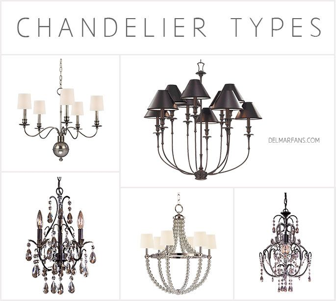 4 Chandelier Styles That Are Best For A Home Crystal Glass Candle Shaded