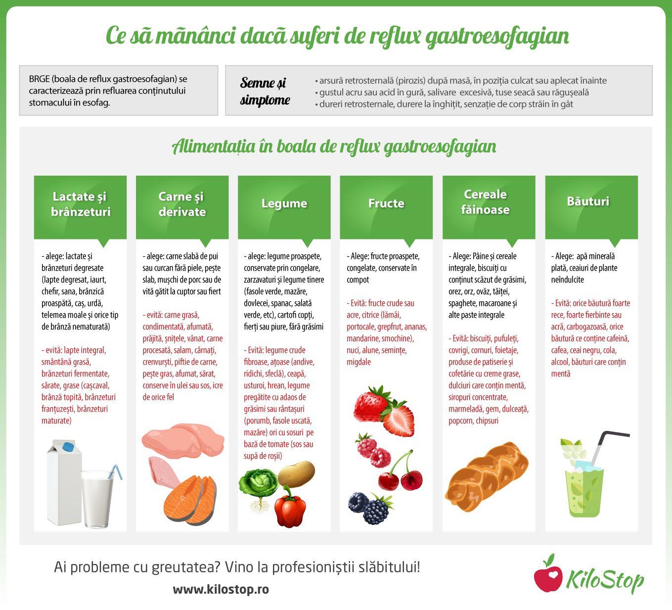 Lista alimente diabet