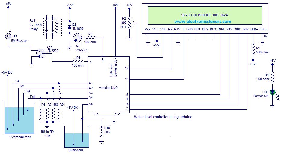 Arduino Controlled Water Level I 0 Stuff Pinterest
