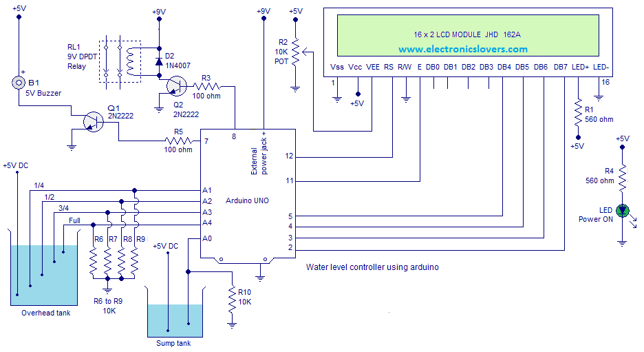 Step By Step Tutorial That How To Make Water Level Controller By Using Arduino Uno Arduino Arduino Uno Tecnologia