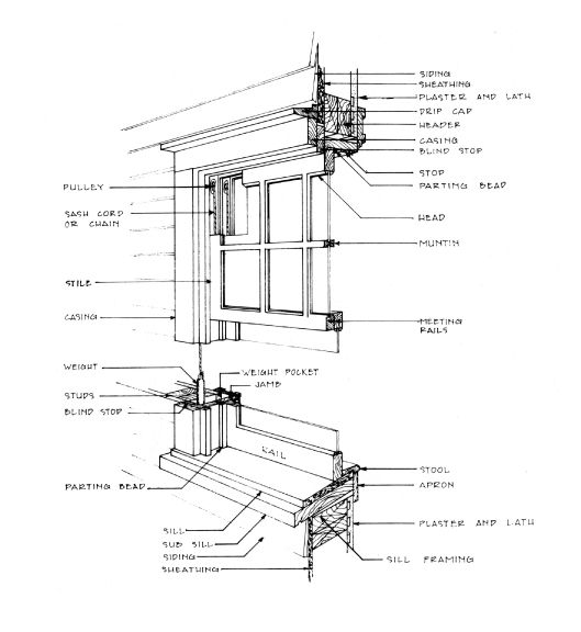 Diagram shows the anatomy of a historic double-hung window
