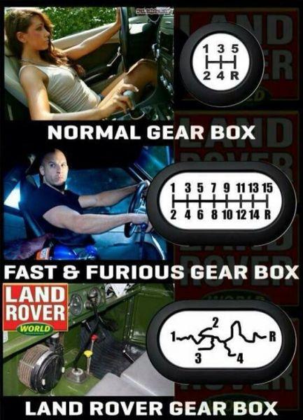 Wordpress Com Funny Car Memes Car Humor Car Jokes