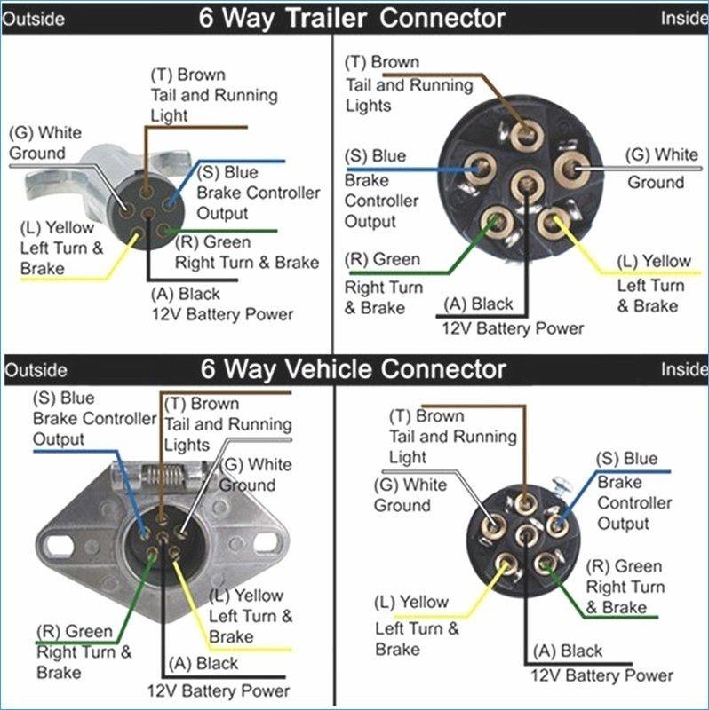 Wiring Diagram For Trailer Light 6 Way Bookingritzcarlton Info Trailer Wiring Diagram Trailer Light Wiring Trailer
