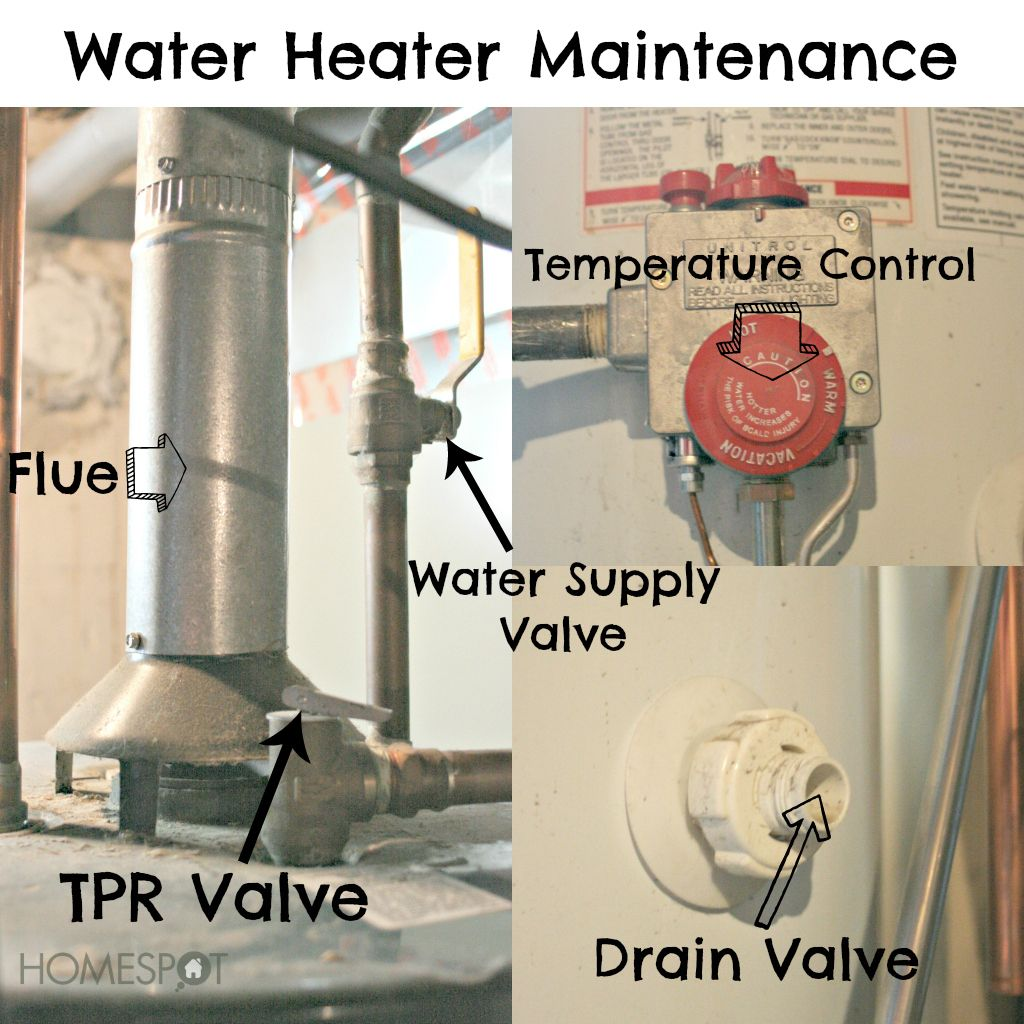 Hot Water Heater Leaking Repair waterheaterleak on Pinterest