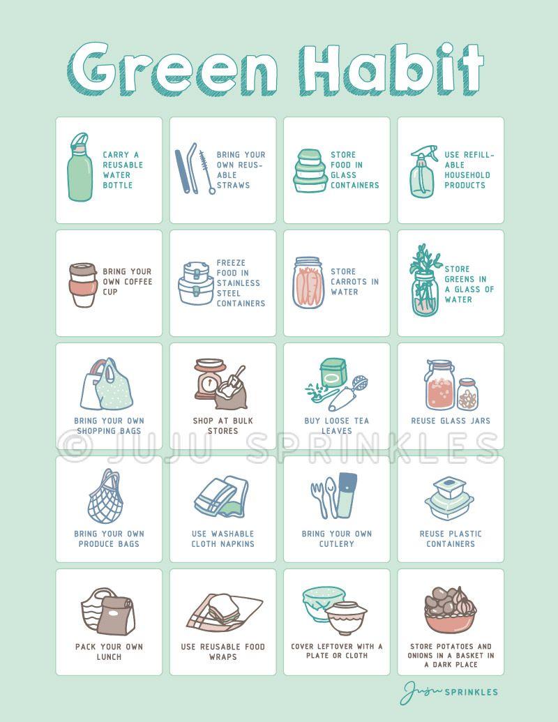 20 Easy Ways To Break Your Plastic Habits, Zero Waste Living