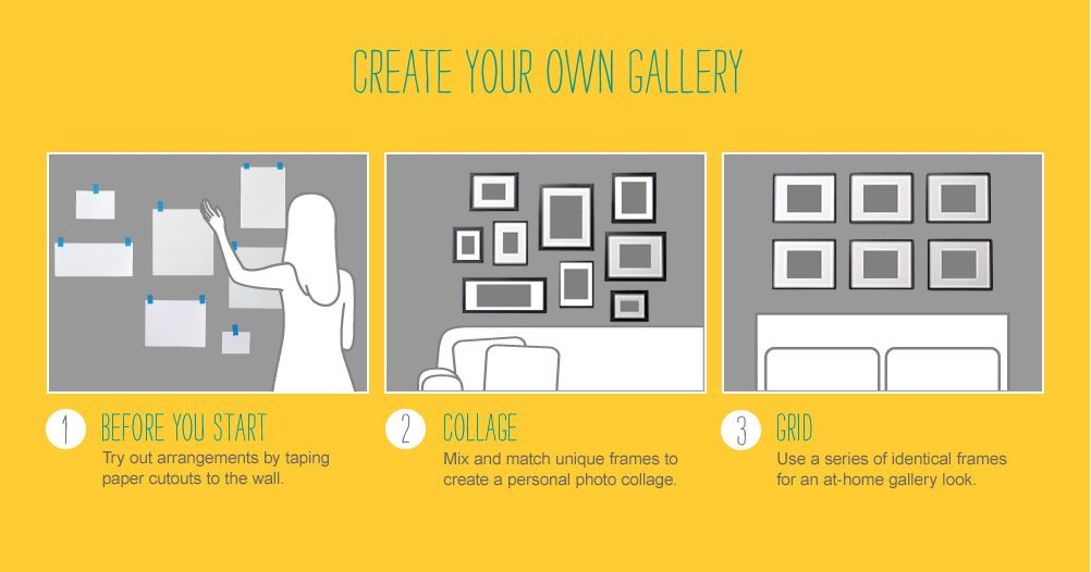 Great cheat sheet for framing arrangements or picture gallery ...