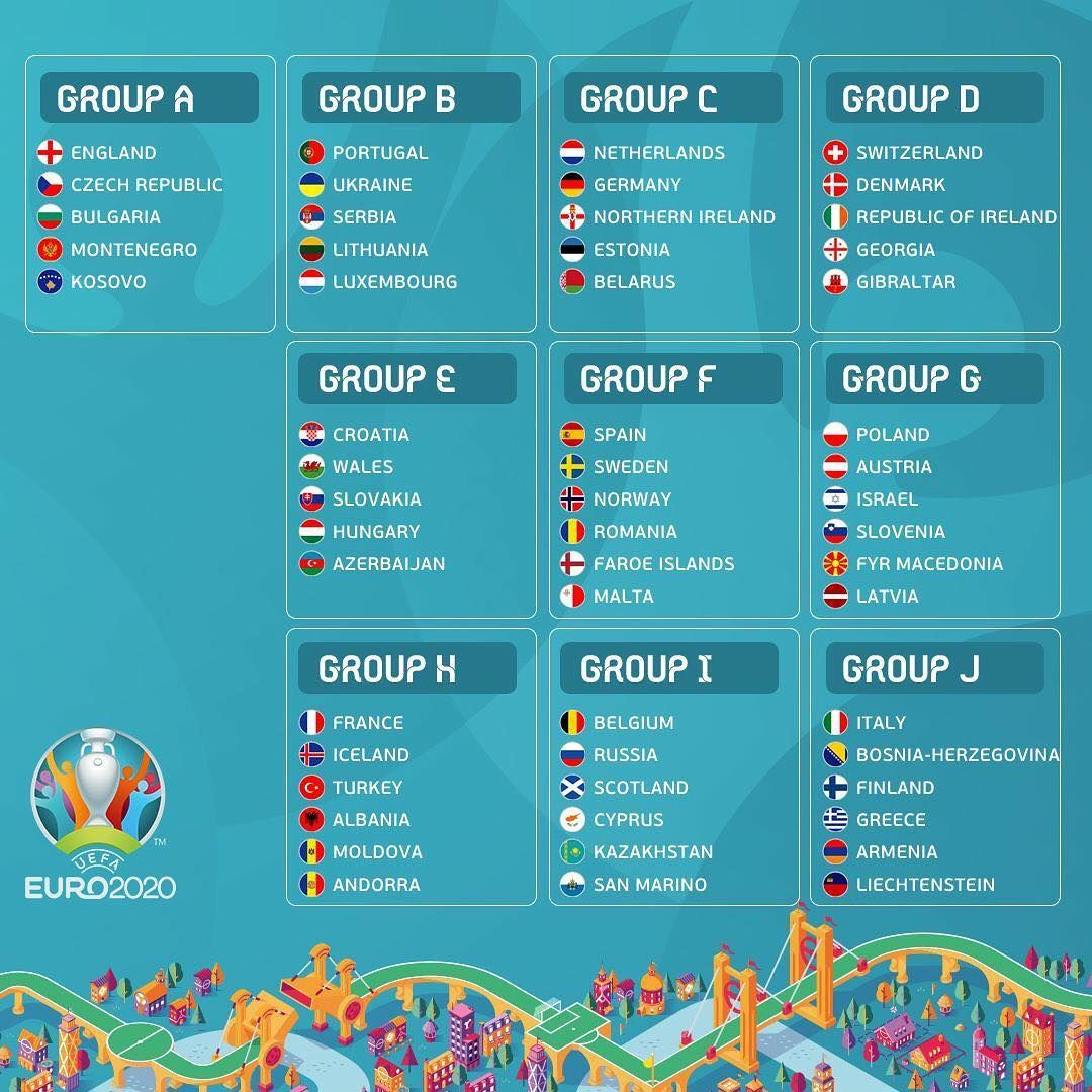 World Cup 2020 Qualifying Groups Schedule.Uefa Euro 2020 Euro2020 Qualifying Toughest Group