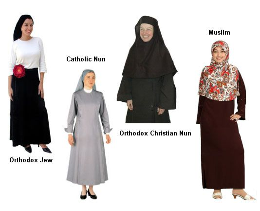 Diffe Religions Dressed In Their Religious Attire