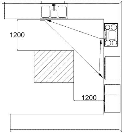 Work Triangle Kitchens Layout  Kitchen For Mom  Pinterest  Work Gorgeous Kitchen Triangle Design Decorating Design