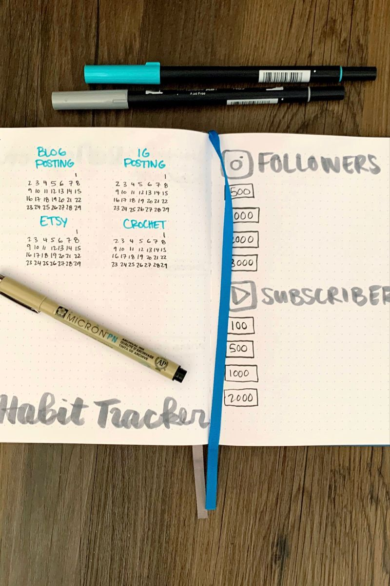 11+ Bullet Journal Ideas for Your Creative Business