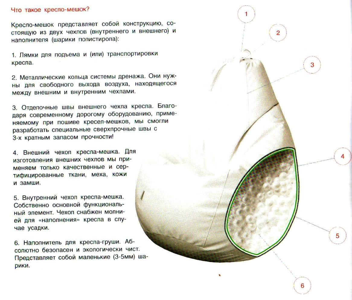 фотостудии пуфик мешок своими руками пошагово фото искусств, выпускница белорусской