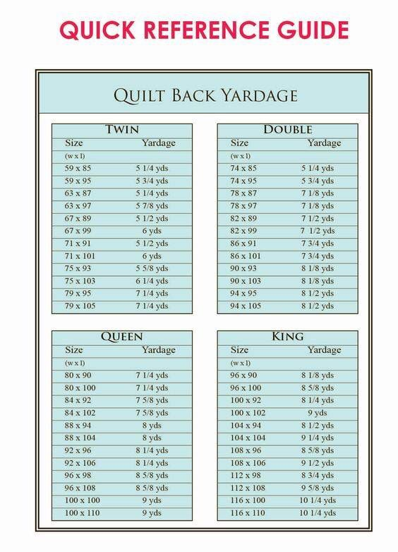 Quilt Back Yardage Calculator Quilt Sizes Quilts Quilting Tips