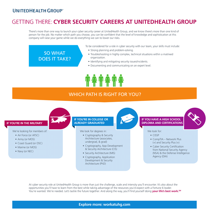 CyberCareersOP_v5 Cyber security career, Cyber security
