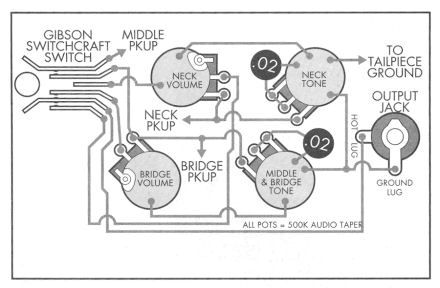 gibson les paul custom – standard 3 pickup schematic