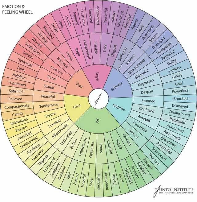 Colorful Emotions Essay