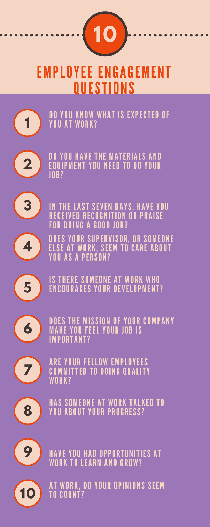 10 Employee Engagement Questions- When was the last time you