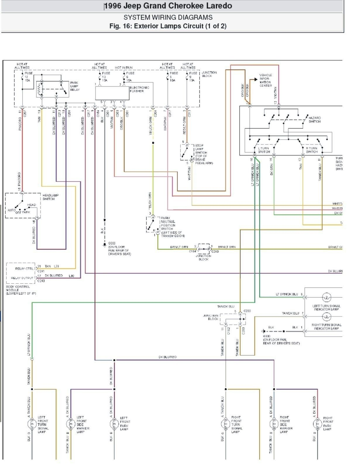Best Of Jeep Xj Wiring Diagram in 2020 | Jeep grand ...