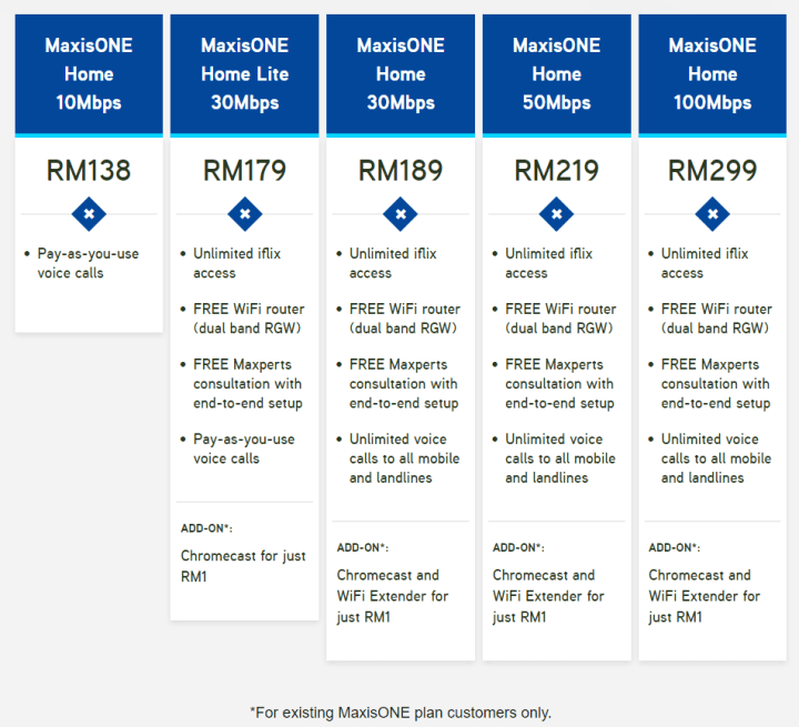 Maxisone Home Plans And Pricing Fibre Internet Malaysia