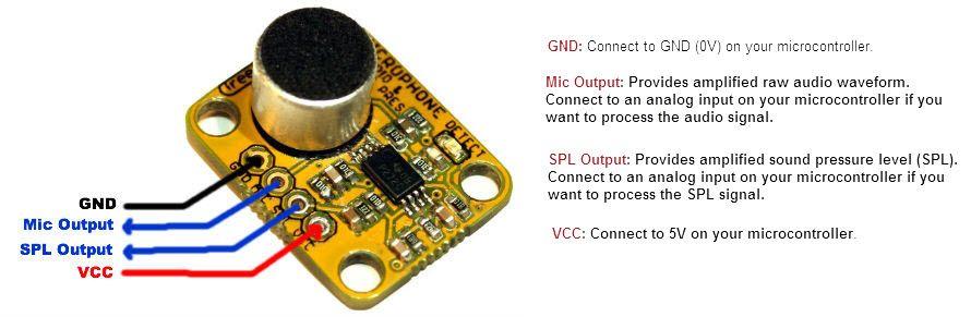 Microphone Sound Input Module pinouts | Knowledge | Arduino