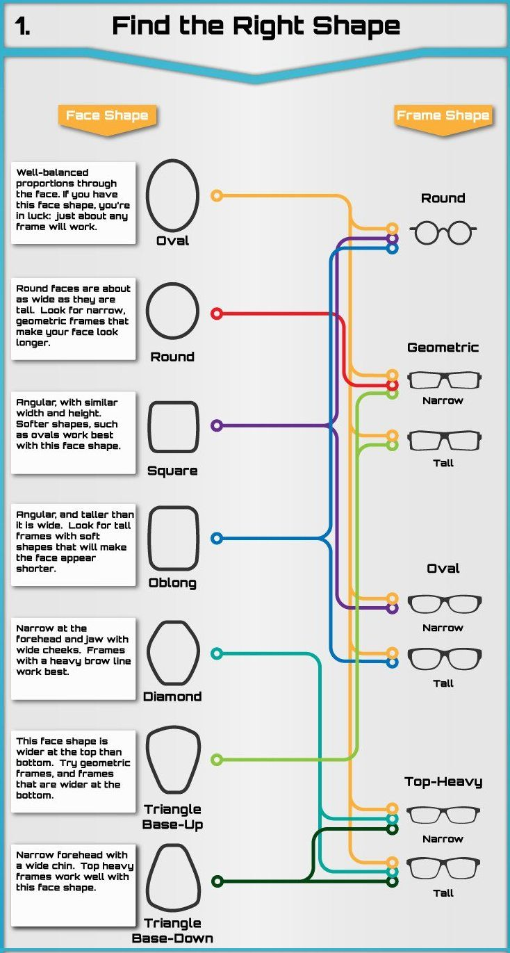 How to find the right shape glasses frame information how to find the right shape glasses frame jeuxipadfo Images