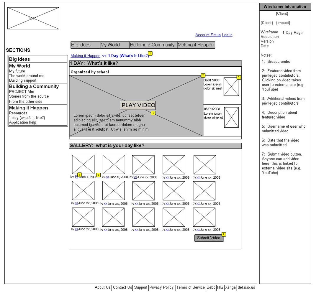 wireframe | Wireframes, Navigation Charts Etc. | Pinterest | Wireframe