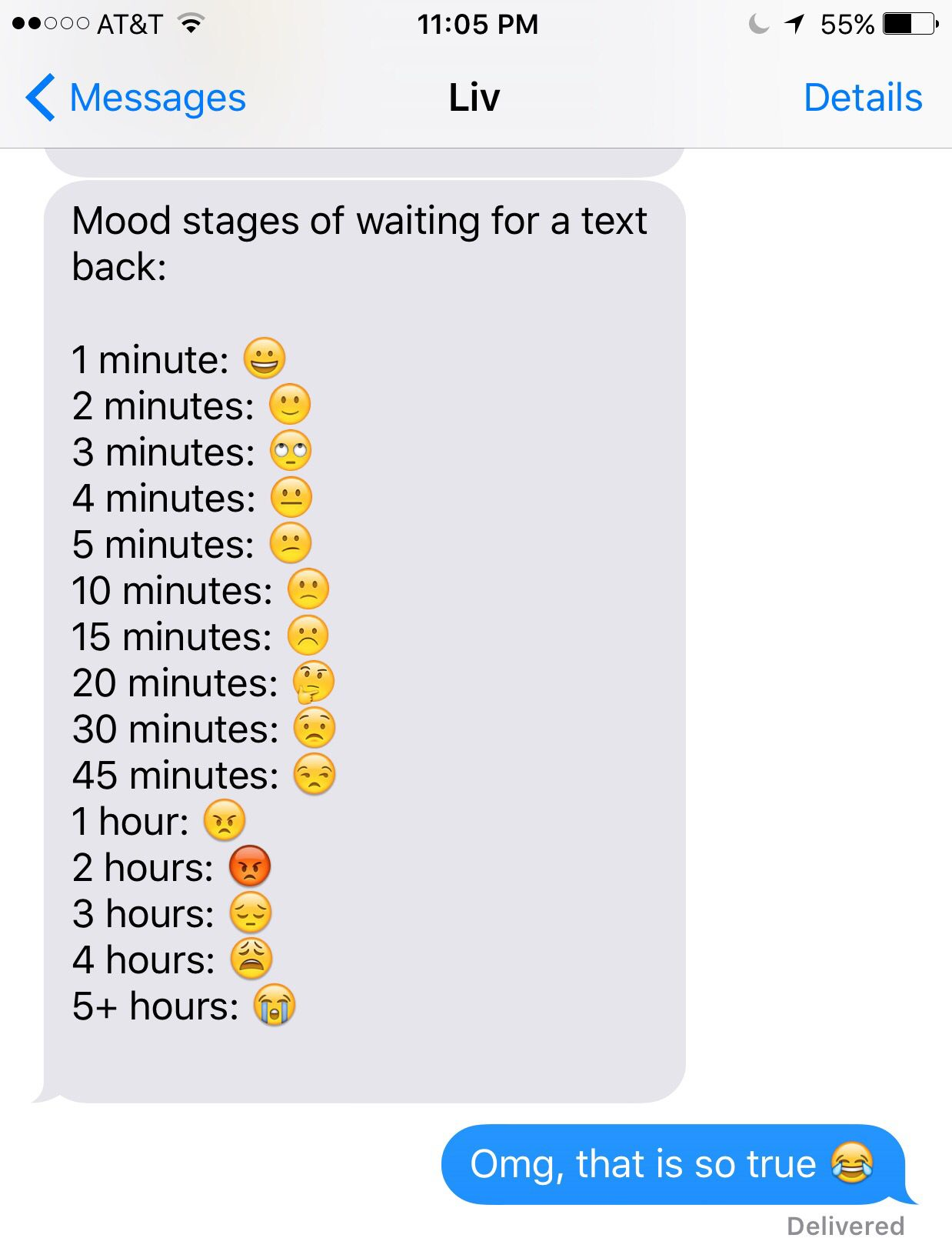 Mood stages of waiting for a text back pieces of me introvert mood stages of waiting for a text back buycottarizona Images