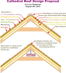 Image Result For Gable Roof With Collar Tie Osb Sheathing Roof Design Roof